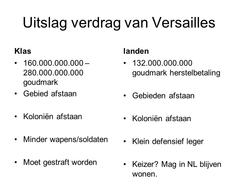 Uitslag verdrag van Versailles Klas 160.000.000.000 – 280.000.000.000 goudmark Gebied afstaan Koloniën afstaan Minder wapens/soldaten Moet gestraft wo