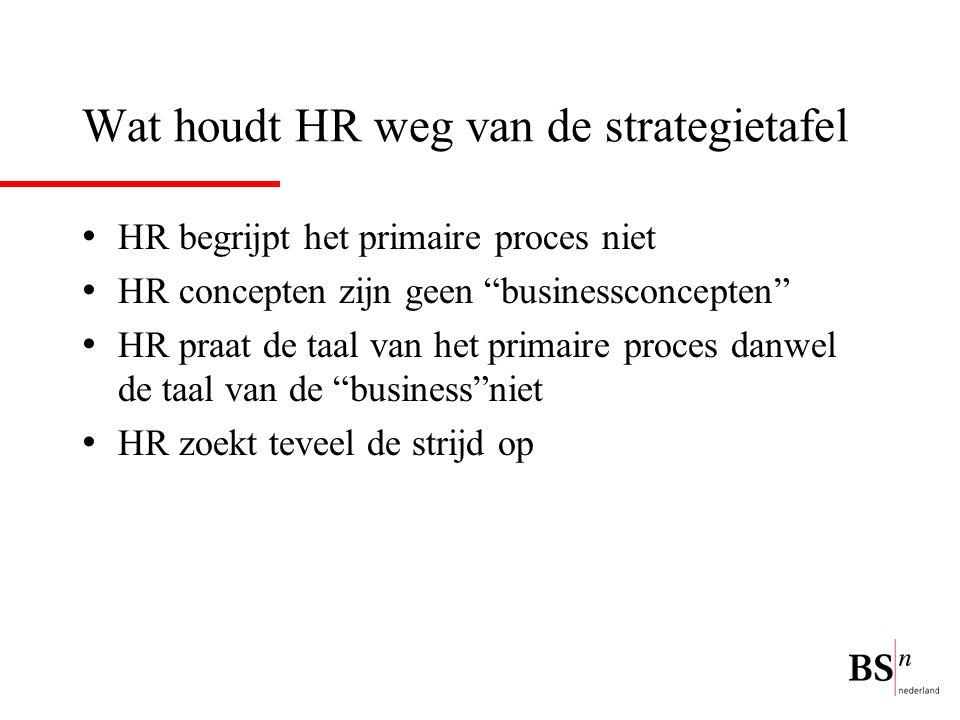 Wat houdt HR weg van de strategietafel HR begrijpt het primaire proces niet HR concepten zijn geen businessconcepten HR praat de taal van het primaire proces danwel de taal van de business niet HR zoekt teveel de strijd op