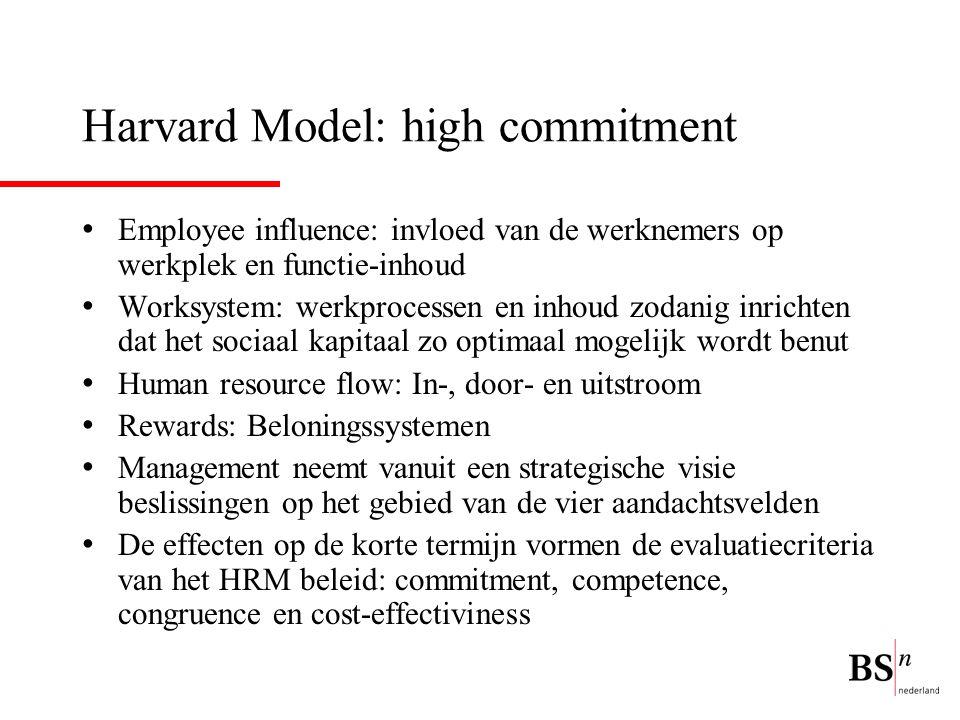 Harvard Model: high commitment Employee influence: invloed van de werknemers op werkplek en functie-inhoud Worksystem: werkprocessen en inhoud zodanig inrichten dat het sociaal kapitaal zo optimaal mogelijk wordt benut Human resource flow: In-, door- en uitstroom Rewards: Beloningssystemen Management neemt vanuit een strategische visie beslissingen op het gebied van de vier aandachtsvelden De effecten op de korte termijn vormen de evaluatiecriteria van het HRM beleid: commitment, competence, congruence en cost-effectiviness