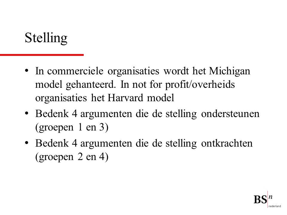 Stelling In commerciele organisaties wordt het Michigan model gehanteerd. In not for profit/overheids organisaties het Harvard model Bedenk 4 argument