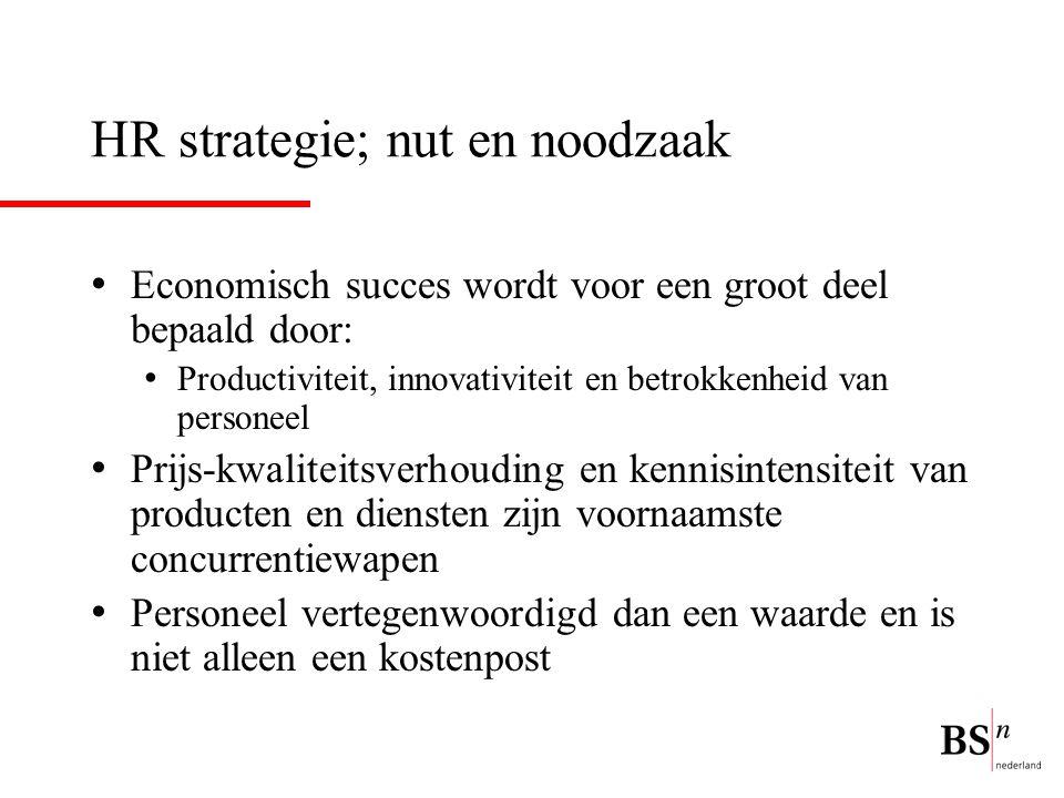 HR strategie; nut en noodzaak Economisch succes wordt voor een groot deel bepaald door: Productiviteit, innovativiteit en betrokkenheid van personeel Prijs-kwaliteitsverhouding en kennisintensiteit van producten en diensten zijn voornaamste concurrentiewapen Personeel vertegenwoordigd dan een waarde en is niet alleen een kostenpost