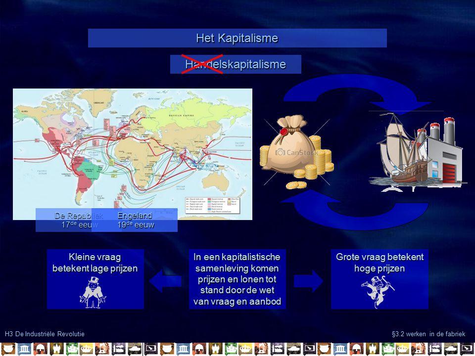H3 De Industriële Revolutie §3.2 werken in de fabriek Het Kapitalisme Handelskapitalisme Oostzeevaart VOC/WIC De Republiek 17 de eeuw Engeland 18 de e
