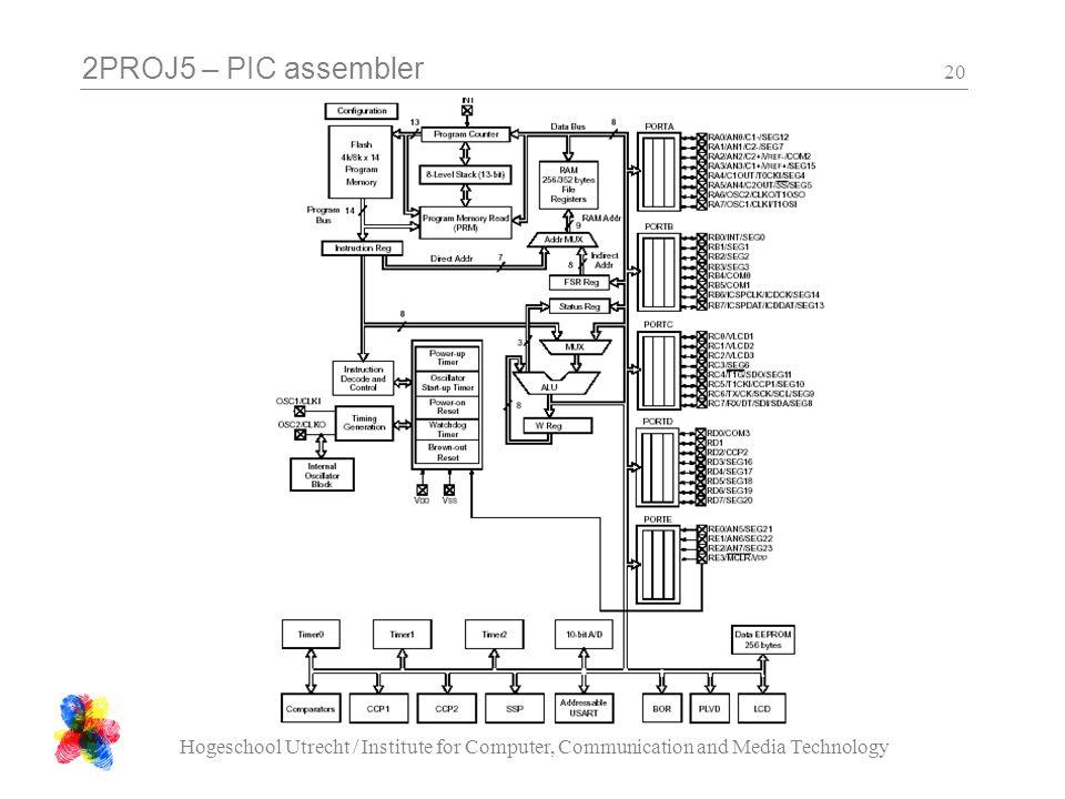 2PROJ5 – PIC assembler Hogeschool Utrecht / Institute for Computer, Communication and Media Technology 20