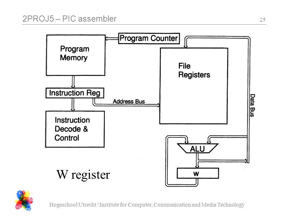 2PROJ5 – PIC assembler Hogeschool Utrecht / Institute for Computer, Communication and Media Technology 25 W register