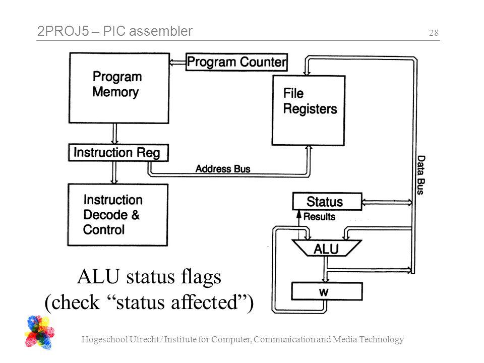 "2PROJ5 – PIC assembler Hogeschool Utrecht / Institute for Computer, Communication and Media Technology 28 ALU status flags (check ""status affected"")"