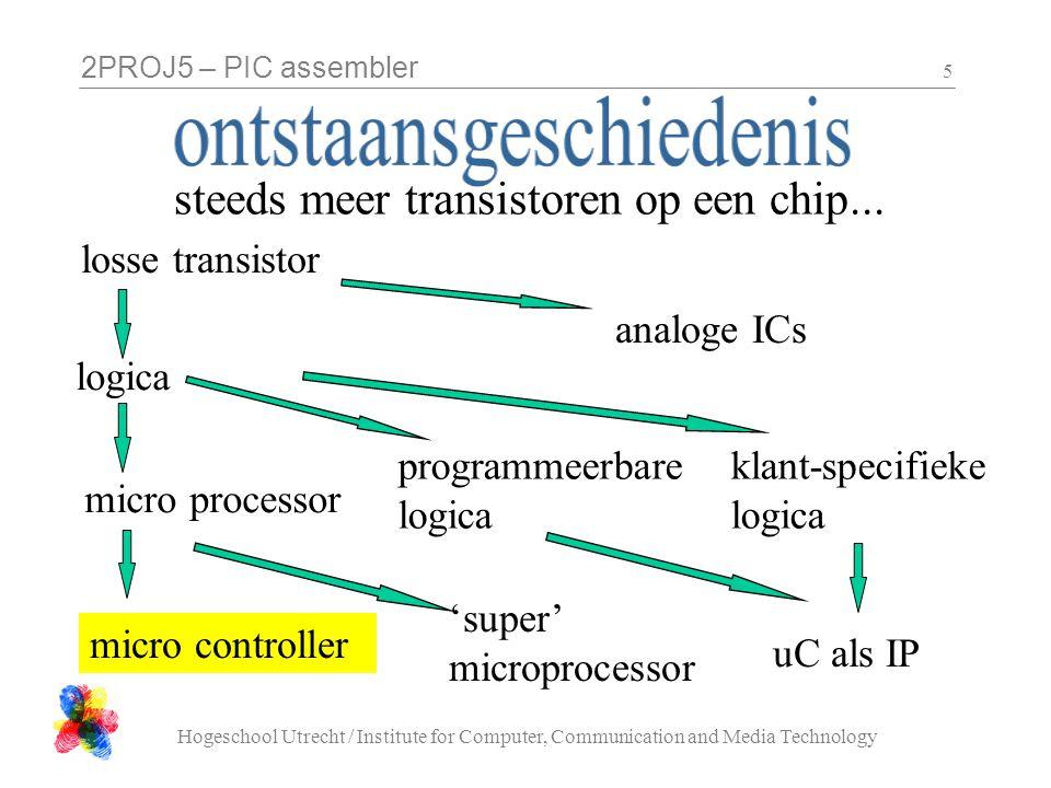 2PROJ5 – PIC assembler Hogeschool Utrecht / Institute for Computer, Communication and Media Technology 5 steeds meer transistoren op een chip... losse
