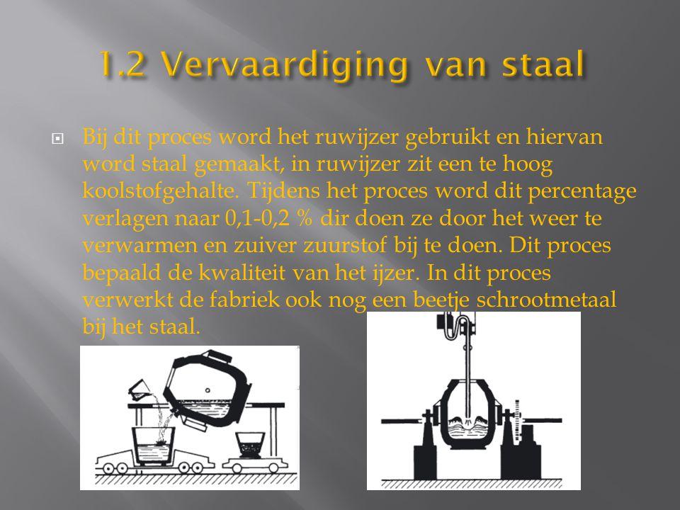  Bij dit proces word het ruwijzer gebruikt en hiervan word staal gemaakt, in ruwijzer zit een te hoog koolstofgehalte. Tijdens het proces word dit pe