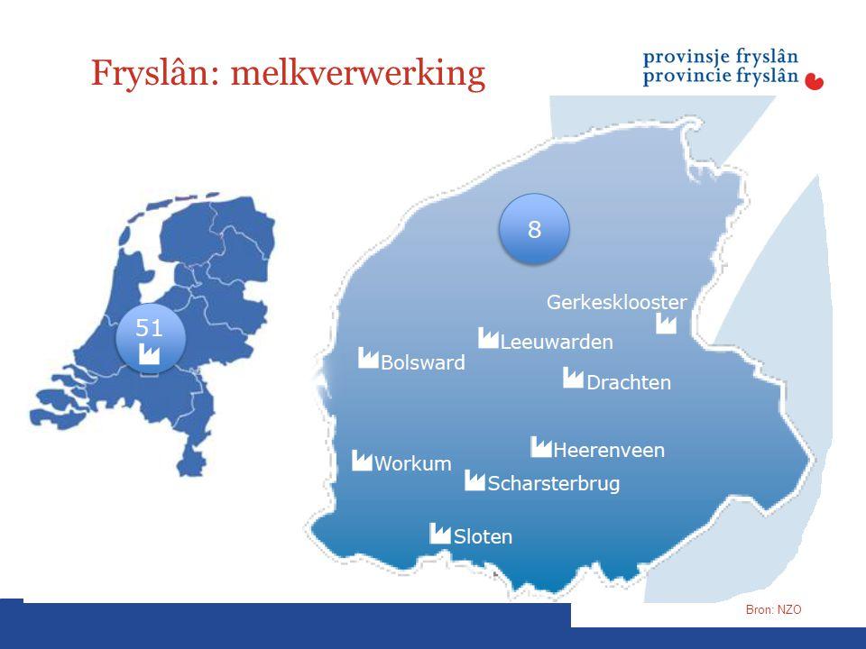 Bron: NZO Fryslân: melkverwerking