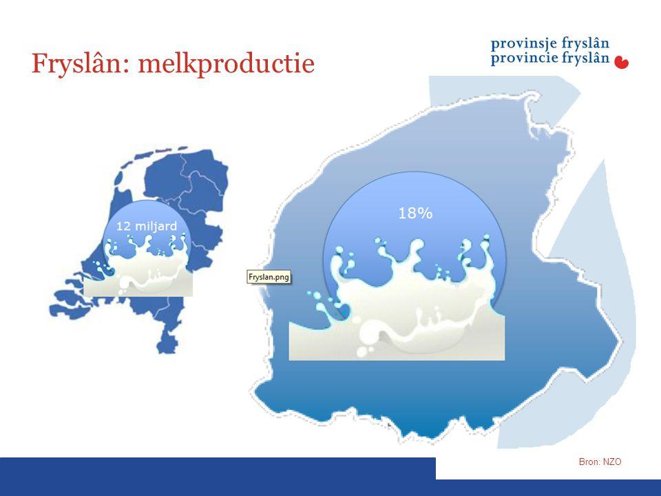 Bron: NZO Fryslân: melkproductie Bron: NZO
