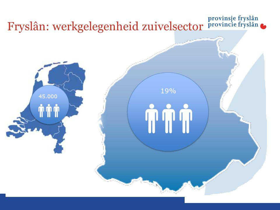Fryslân: werkgelegenheid zuivelsector