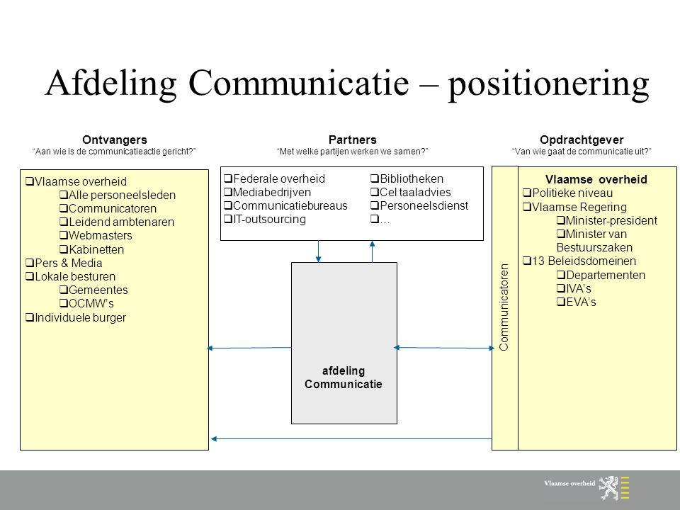 """Afdeling Communicatie – positionering Ontvangers """"Aan wie is de communicatieactie gericht?"""" Opdrachtgever """"Van wie gaat de communicatie uit?"""" afdeling"""