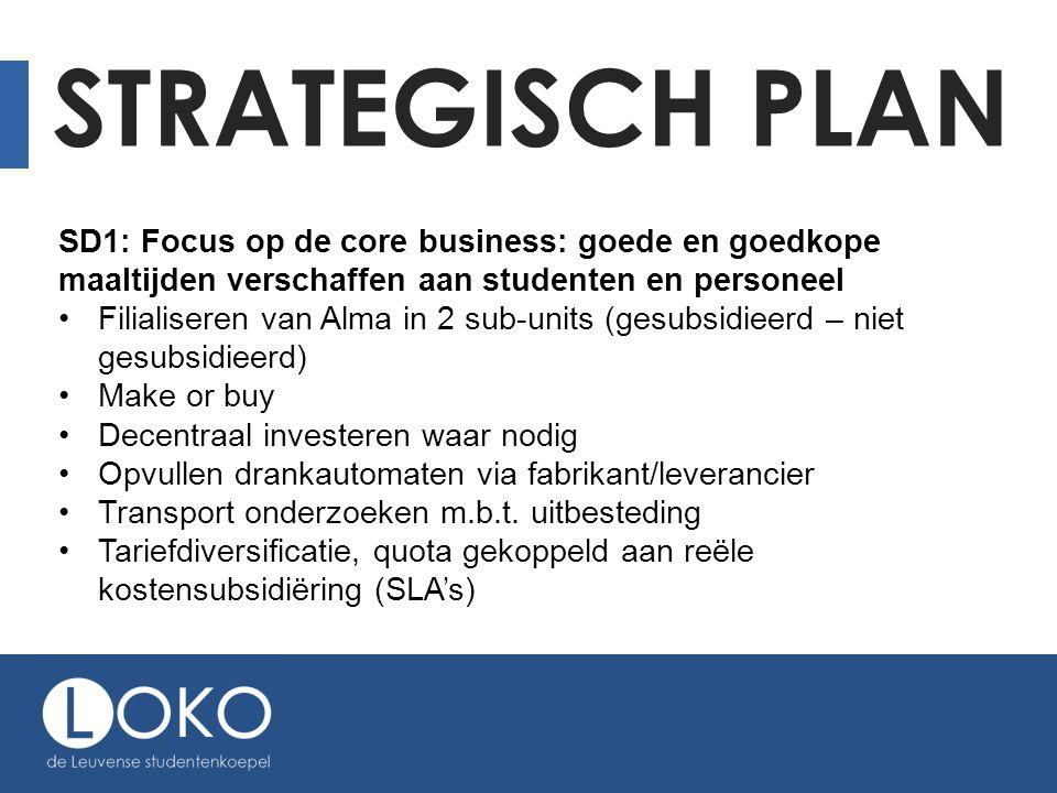 STRATEGISCH PLAN SD2: Marktaandeel vergroten door beleving Ontwikkelen communicatiestrategie en communicatieplan Uitbatingen realiseren mee de 'living campus'.