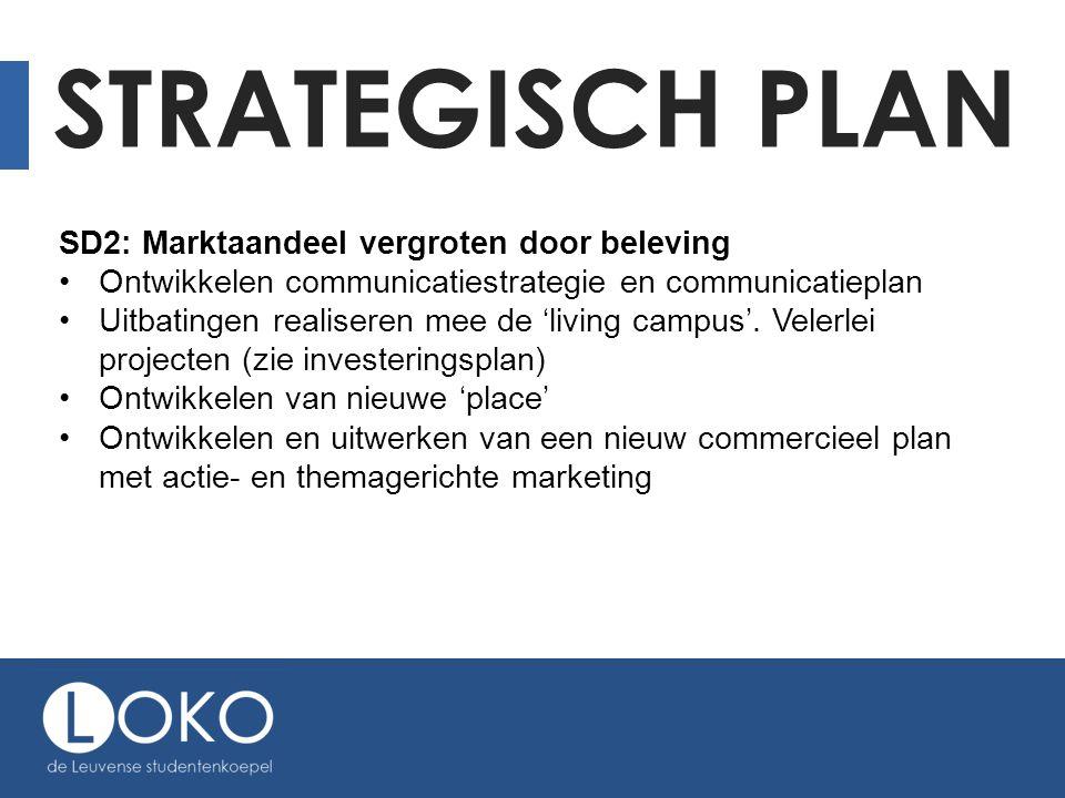 STRATEGISCH PLAN SD2: Marktaandeel vergroten door beleving Ontwikkelen communicatiestrategie en communicatieplan Uitbatingen realiseren mee de 'living