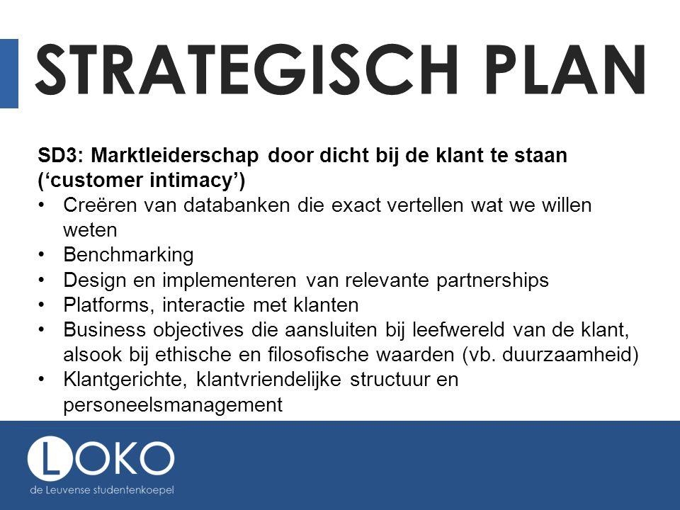 STRATEGISCH PLAN SD4: Uitbouw van een performante organisatie die uitmunt in operational excellence Lean en mean organisatie (flexibel en vaardig) Ontwikkelen van een human resources beleid