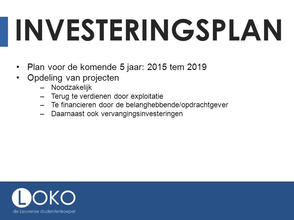 INVESTERINGSPLAN Plan voor de komende 5 jaar: 2015 tem 2019 Opdeling van projecten –Noodzakelijk –Terug te verdienen door exploitatie –Te financieren door de belanghebbende/opdrachtgever –Daarnaast ook vervangingsinvesteringen