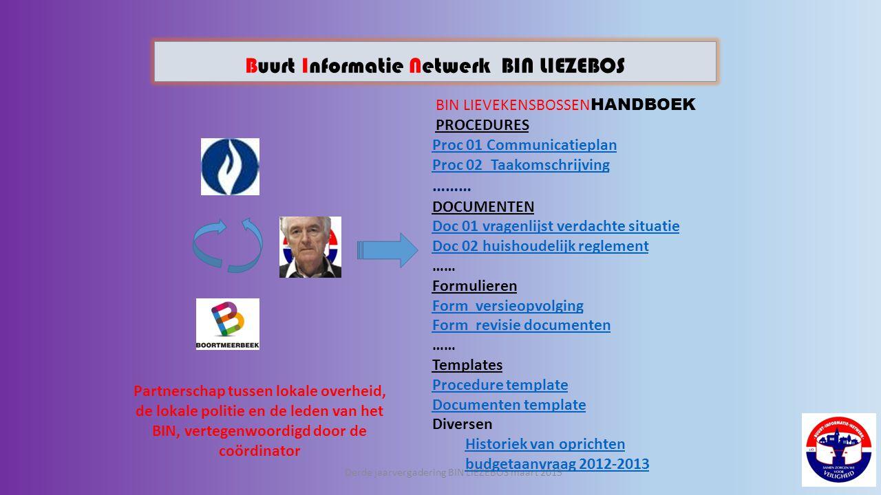Buurt Informatie Netwerk LIEZEBOS Derde jaarvergadering BIN LIEZEBOS maart 2015