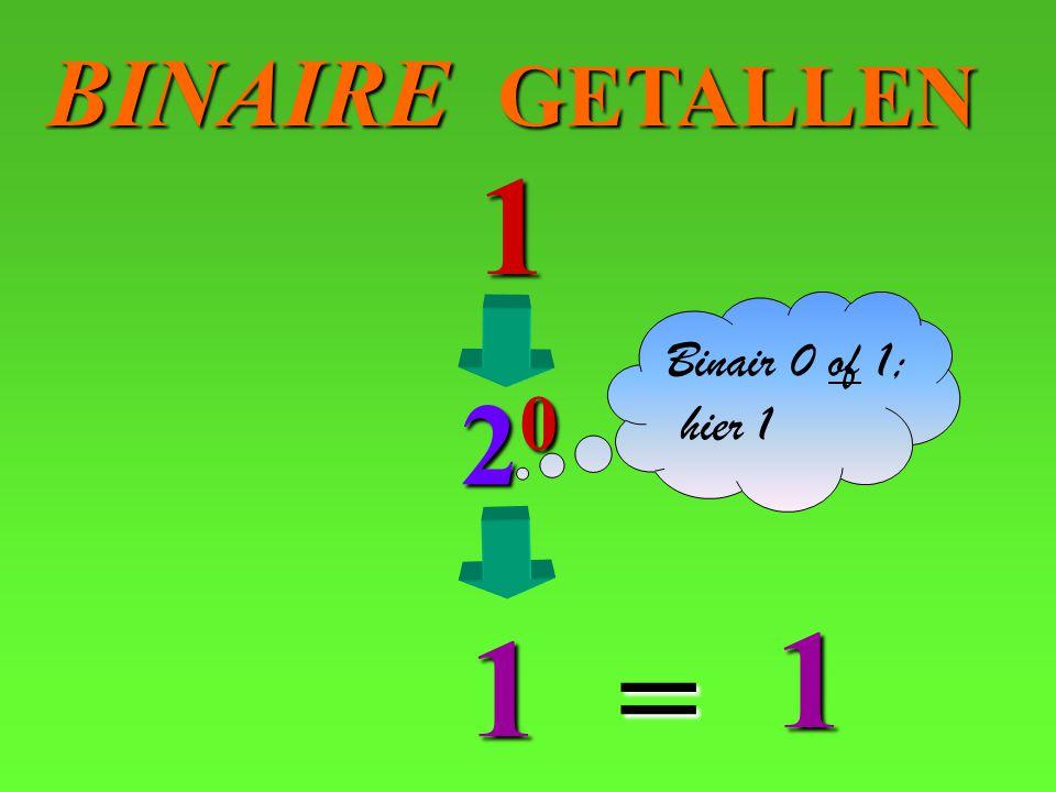 BINAIRE GETALLEN 20 1 1 1 = Binair 0 of 1; hier 1