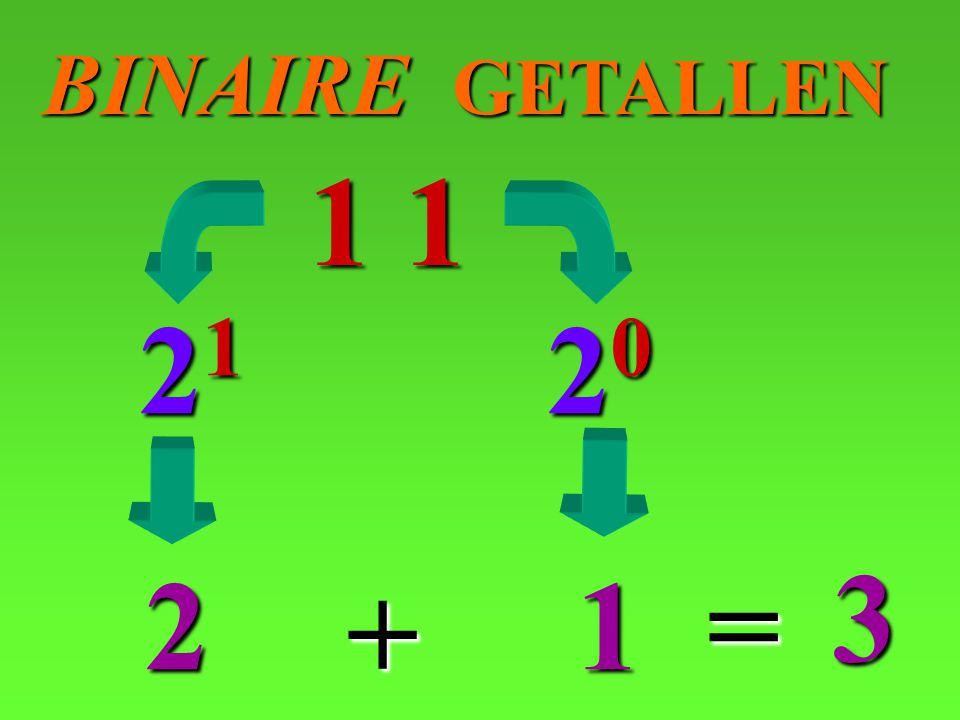 BINAIRE GETALLEN 20 1 1 1 21 2 3 = +