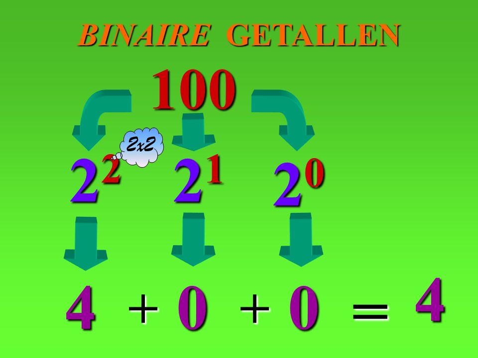 20 100 0 22 4 4 = + 21 0 + 2x2