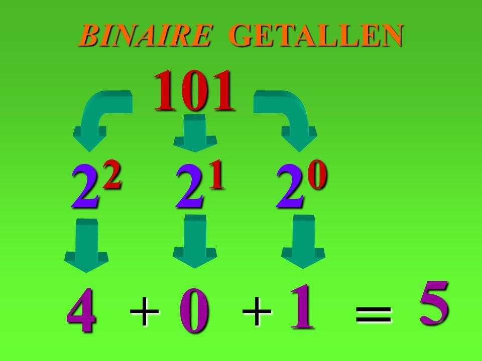 BINAIRE GETALLEN 20 101 0 22 4 5 = + 21 1 +