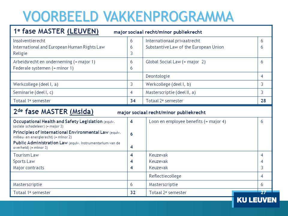 VOORBEELD VAKKENPROGRAMMA (LEUVEN) major sociaal recht/minor publiekrecht 1 e fase MASTER (LEUVEN) major sociaal recht/minor publiekrecht Insolventier