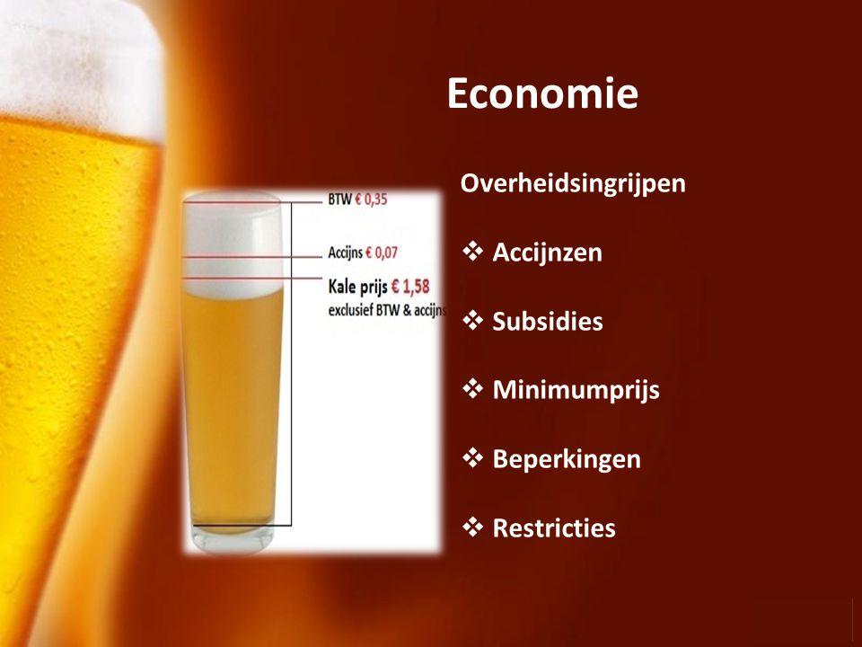 Page 10 Economie Overheidsingrijpen  Accijnzen  Subsidies  Minimumprijs  Beperkingen  Restricties