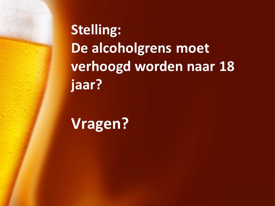Page 12 Vragen? Stelling: De alcoholgrens moet verhoogd worden naar 18 jaar?