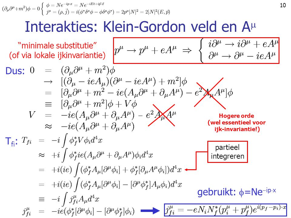 10 Dus:  Interakties: Klein-Gordon veld en A  minimale substitutie (of via lokale ijkinvariantie) T fi : gebruikt:  =Ne  ip  x Hogere orde (wel essentieel voor ijk-invariantie!) partieel integreren