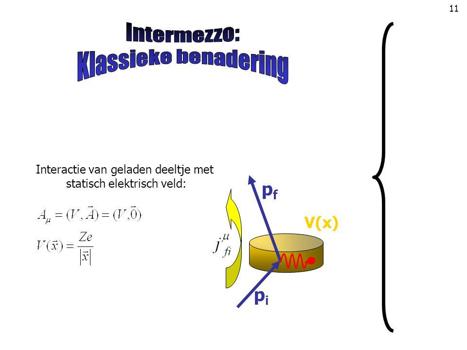 11 Interactie van geladen deeltje met statisch elektrisch veld: V(x) pipi pfpf