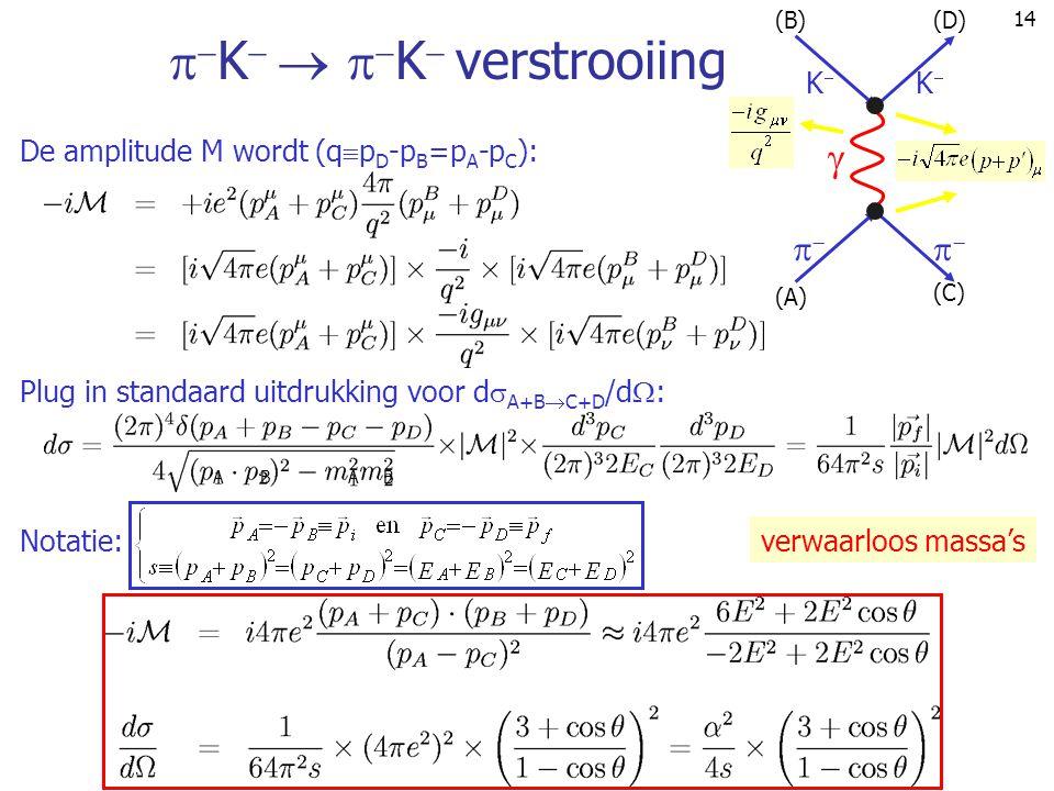 14   K     K  verstrooiing De amplitude M wordt (q  p D -p B =p A -p C ): Notatie: verwaarloos massa's KK  KK   (A) (B) (C) (D) P