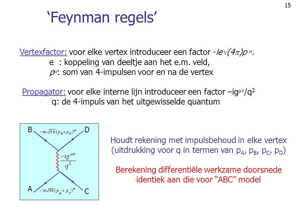15 'Feynman regels' Vertexfactor: voor elke vertex introduceer een factor -ie  (4  )p . e : koppeling van deeltje aan het e.m. veld, p  : som van