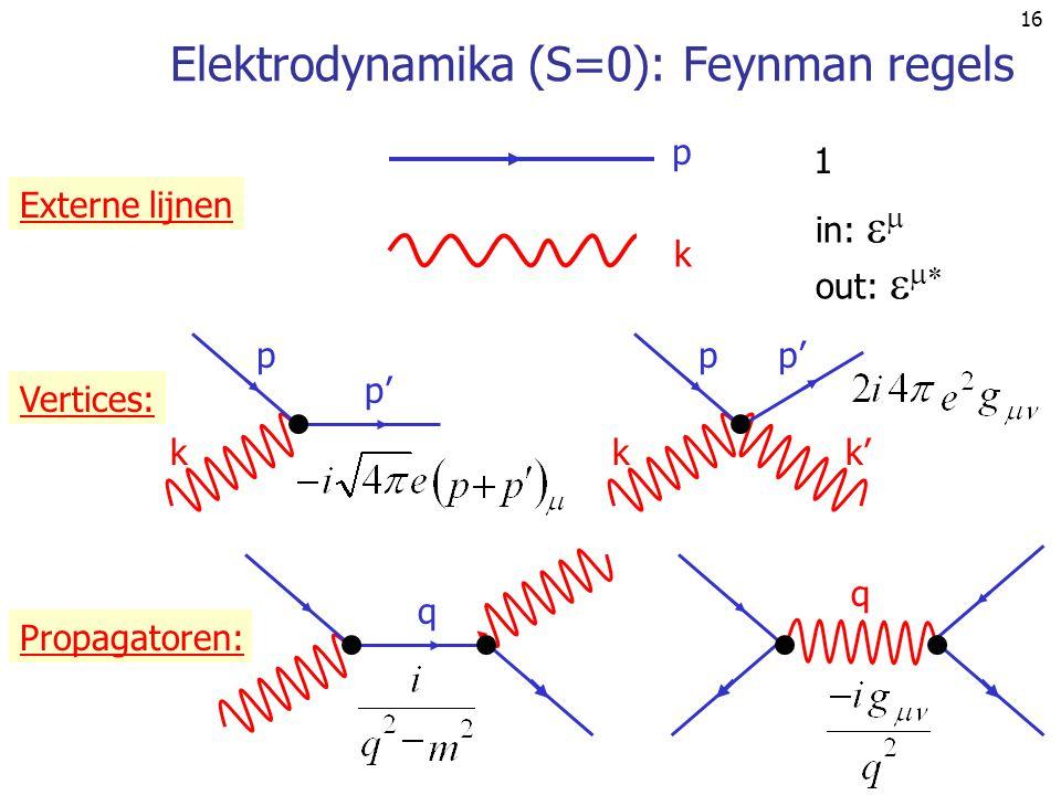 16 Elektrodynamika (S=0): Feynman regels Externe lijnen Vertices: Propagatoren: p 1 k in:   out:   p p' k p kk' q q