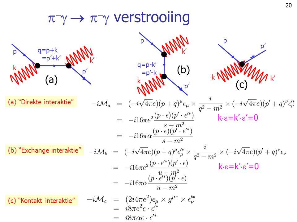 """20        verstrooiing q=p+k =p'+k' (a) """"Direkte interaktie"""" p k p' k' (a) (c) """"Kontakt interaktie"""" p p' k k' (c) k  =k'  '=0 (b) """"Exchange"""