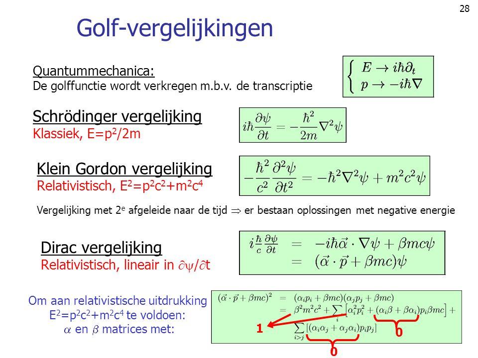 28 Golf-vergelijkingen Quantummechanica: De golffunctie wordt verkregen m.b.v. de transcriptie Schrödinger vergelijking Klassiek, E=p 2 /2m Klein Gord