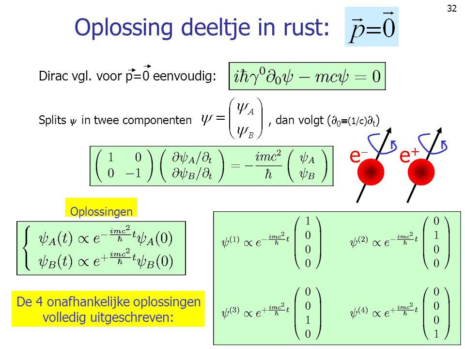 32 Oplossing deeltje in rust: Splits  in twee componenten, dan volgt (  0  (1/c)  t ) Oplossingen De 4 onafhankelijke oplossingen volledig uitgesc