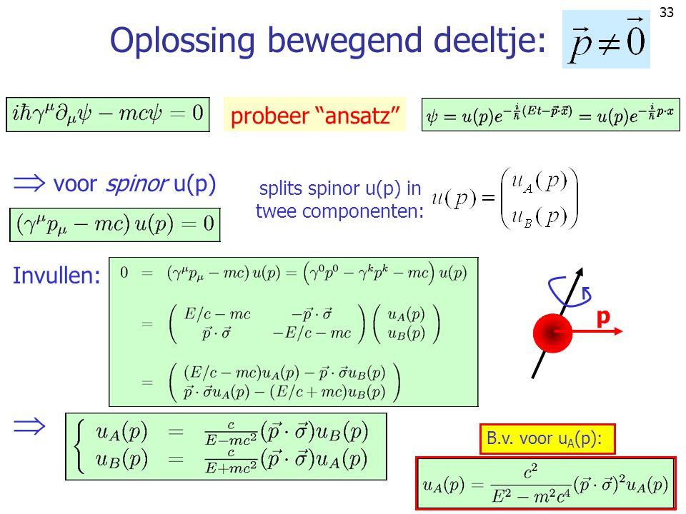 """33 Oplossing bewegend deeltje: probeer """"ansatz""""  voor spinor u(p) splits spinor u(p) in twee componenten: Invullen: B.v. voor u A (p): p """