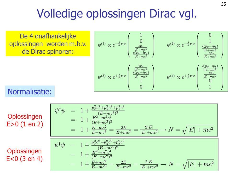 35 Volledige oplossingen Dirac vgl. De 4 onafhankelijke oplossingen worden m.b.v. de Dirac spinoren: Oplossingen E<0 (3 en 4) Oplossingen E>0 (1 en 2)