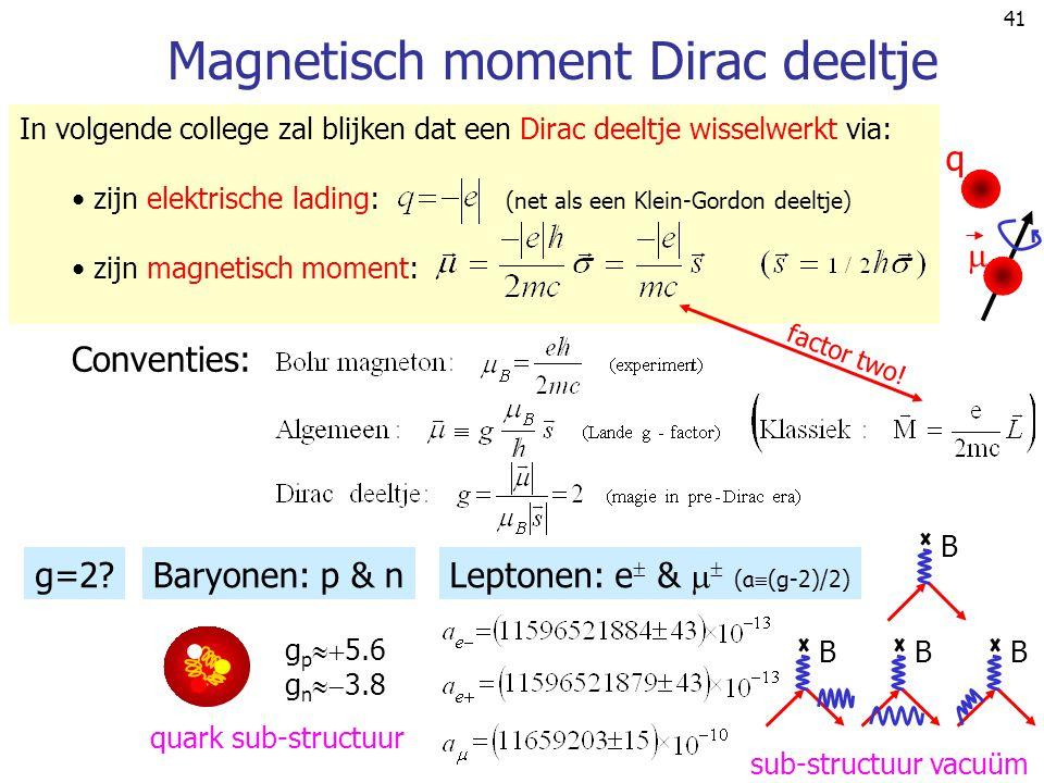 41 Magnetisch moment Dirac deeltje In volgende college zal blijken dat een Dirac deeltje wisselwerkt via: zijn elektrische lading: (net als een Klein-