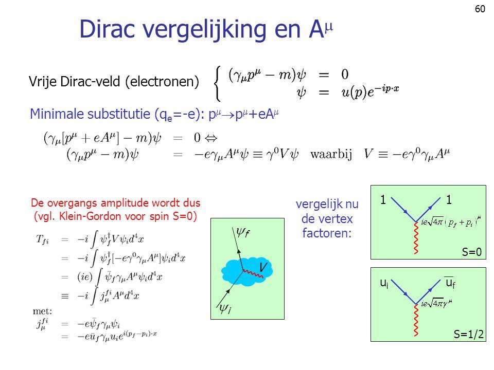 60 Dirac vergelijking en A  Vrije Dirac-veld (electronen) Minimale substitutie (q e =-e): p   p  +eA  S=0 11 S=1/2 uiui ufuf vergelijk nu de vert