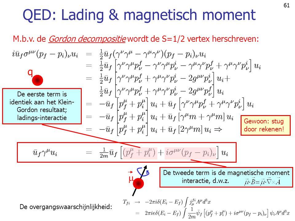 61 QED: Lading & magnetisch moment M.b.v. de Gordon decompositie wordt de S=1/2 vertex herschreven: Gewoon: stug door rekenen! De overgangswaarschijnl