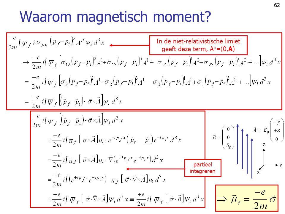62 Waarom magnetisch moment? partieel integreren In de niet-relativistische limiet geeft deze term, A  =(0,A) y z x