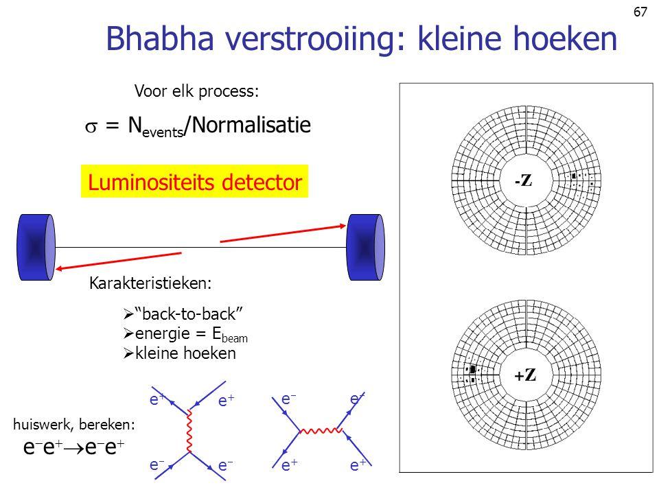 """67 Bhabha verstrooiing: kleine hoeken Luminositeits detector Voor elk process:  = N events /Normalisatie Karakteristieken:  """"back-to-back""""  energie"""