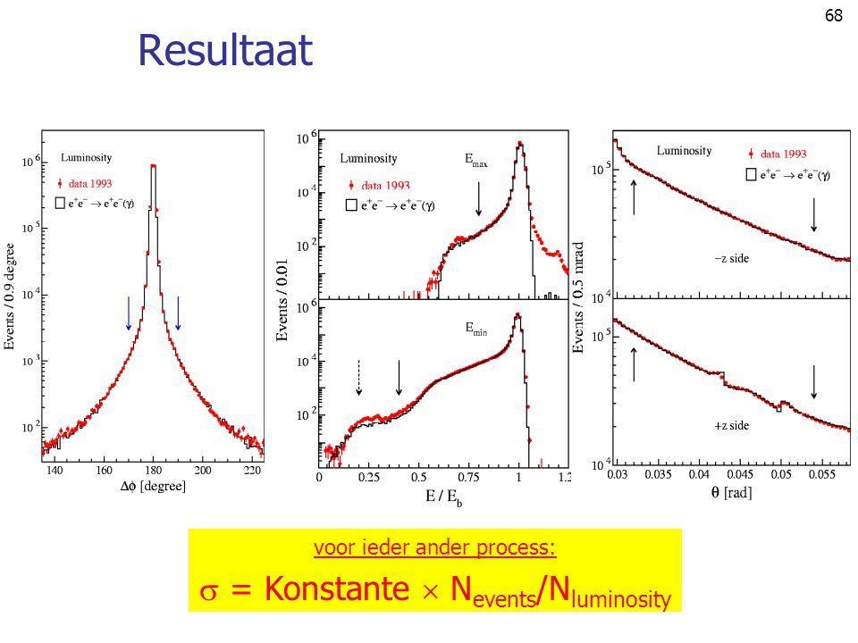 68 Resultaat voor ieder ander process:  = Konstante  N events /N luminosity