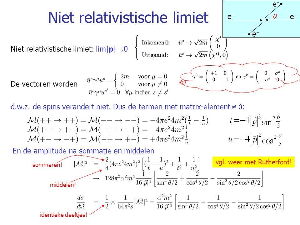 71 Niet relativistische limiet De vectoren worden Niet relativistische limiet: lim|p|  0 d.w.z. de spins verandert niet. Dus de termen met matrix-ele