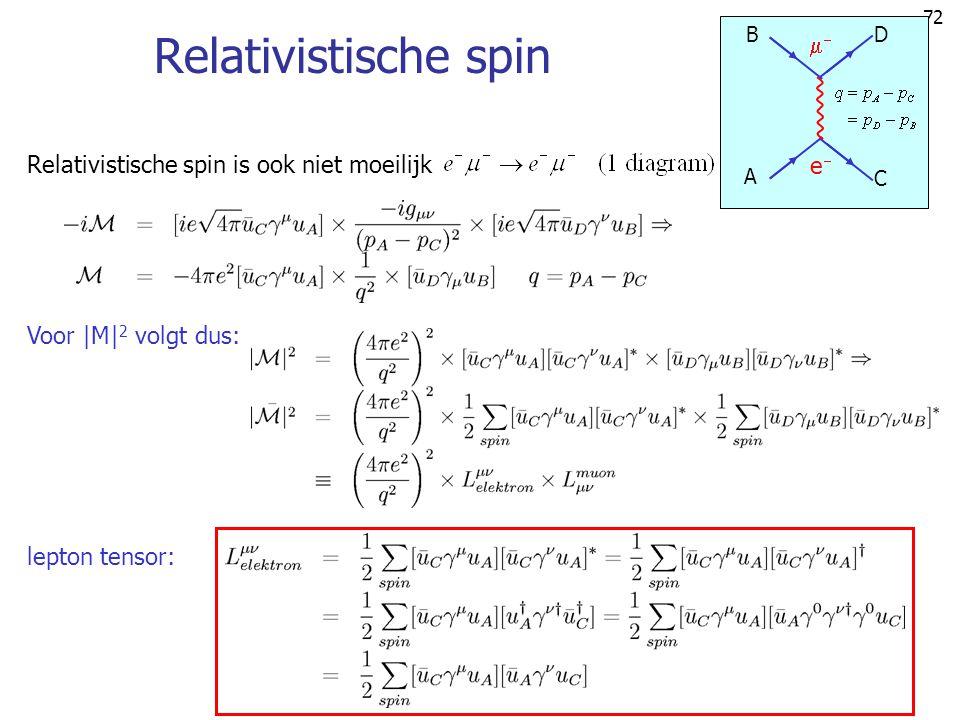 72 Relativistische spin Voor |M| 2 volgt dus: lepton tensor: A B C D Relativistische spin is ook niet moeilijk ee 