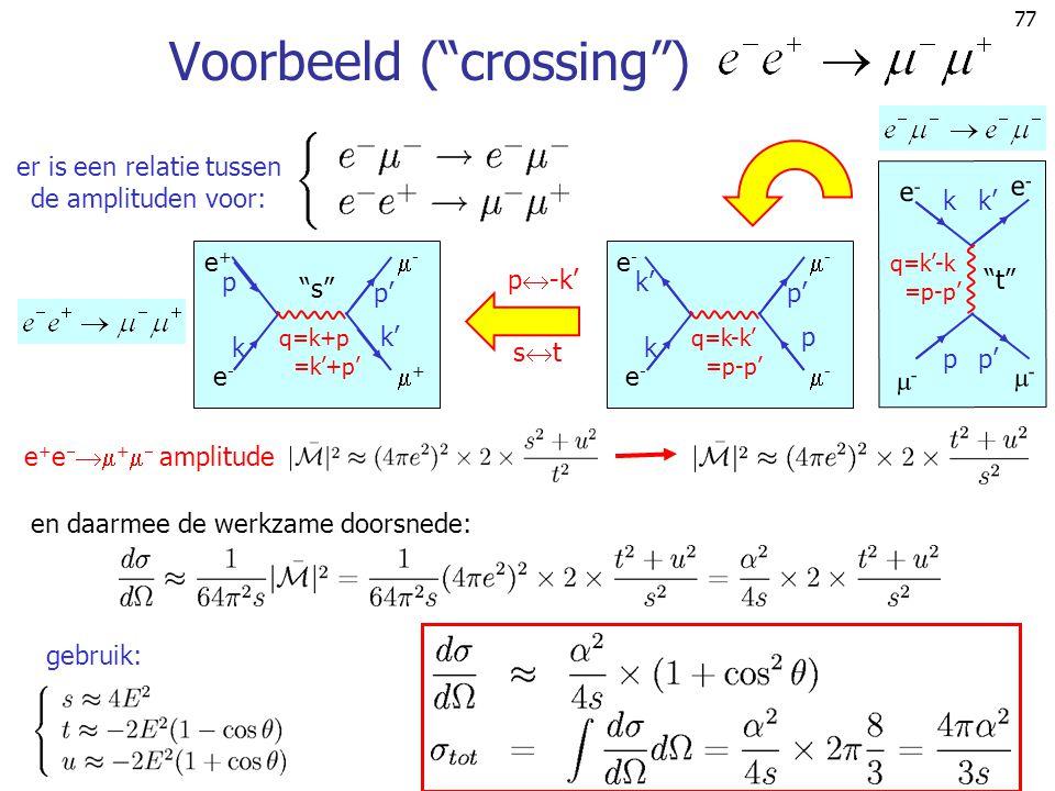 "77 e-e- e-e- -- -- q=k-k' =p-p' k p k' p' Voorbeeld (""crossing"") en daarmee de werkzame doorsnede: gebruik: e + e   +   amplitude ++ q=k+p"