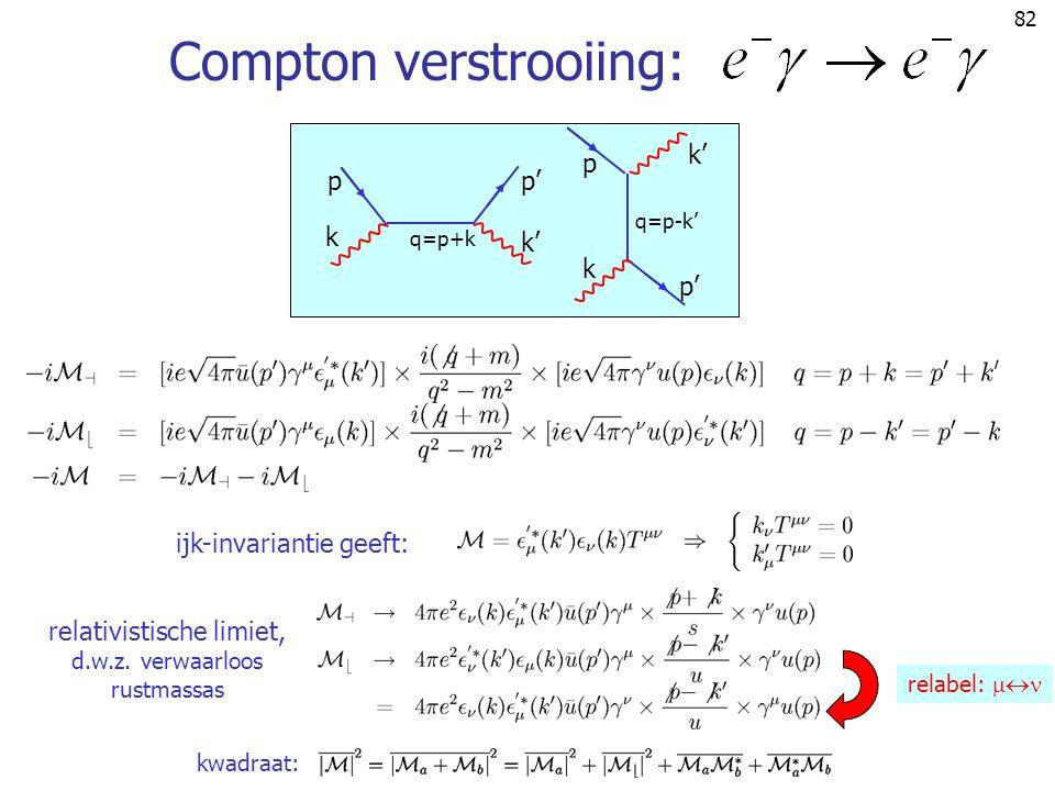 82 Compton verstrooiing: ijk-invariantie geeft: relativistische limiet, d.w.z. verwaarloos rustmassas kwadraat: relabel:  k k' pp' k k' p p' q=p+k q