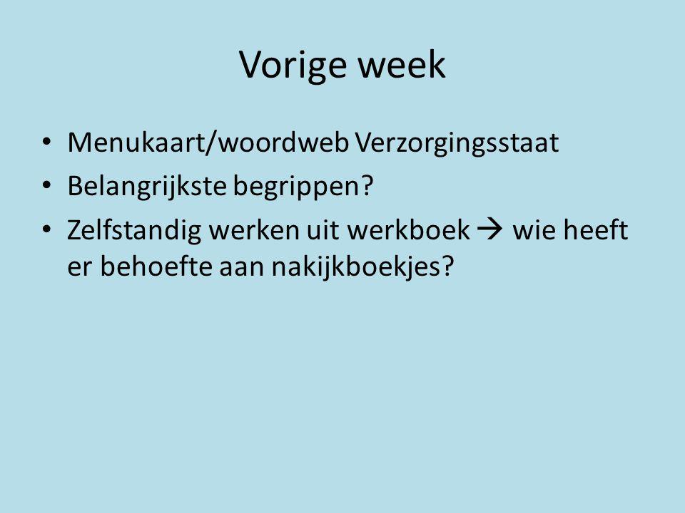 Vorige week Menukaart/woordweb Verzorgingsstaat Belangrijkste begrippen? Zelfstandig werken uit werkboek  wie heeft er behoefte aan nakijkboekjes?