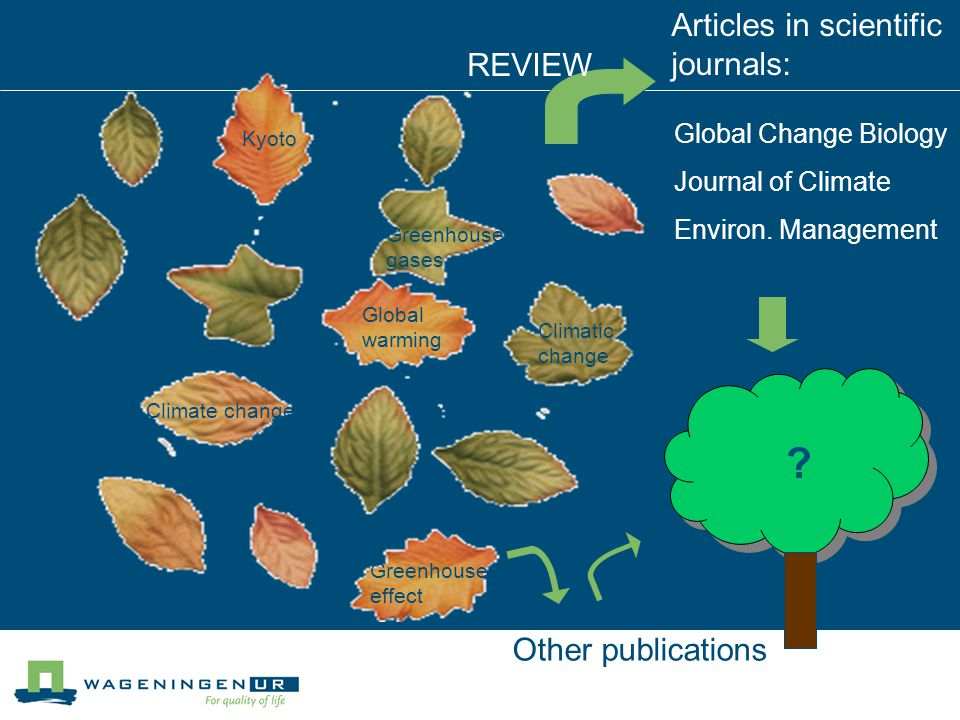 Climate change Global warming Climatic change Kyoto Greenhouse effect Articles in scientific journals: Global Change Biology Journal of Climate Environ.