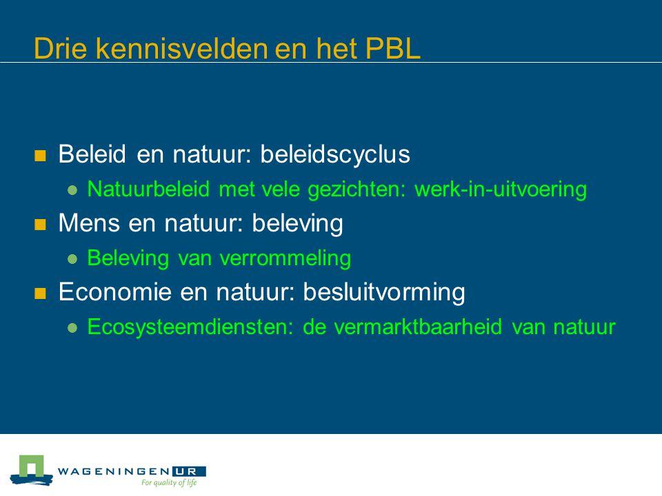 Drie kennisvelden en het PBL Beleid en natuur: beleidscyclus Natuurbeleid met vele gezichten: werk-in-uitvoering Mens en natuur: beleving Beleving van verrommeling Economie en natuur: besluitvorming Ecosysteemdiensten: de vermarktbaarheid van natuur